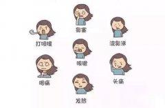 香港流感疫苗是