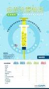 为什么要做疫苗抗体检测?你了解吗?